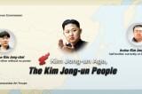 Profile of Kim Jong-un