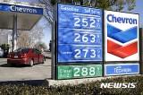 Chevron Announces Expansion of Kazakh Oil Project