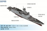 South Korea to launch new naval frigate