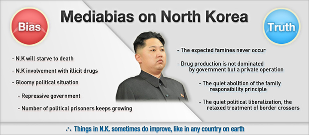 Mediabias On North Korea