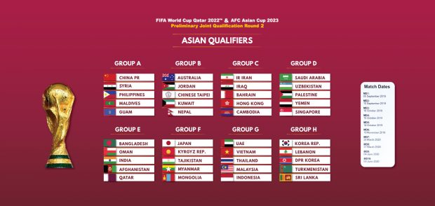 asian-qualifiers