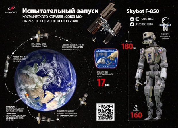 Fedor, Russia's first robot to space